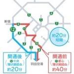 首都高 中央環状線開通で羽田空港への時間が短縮!