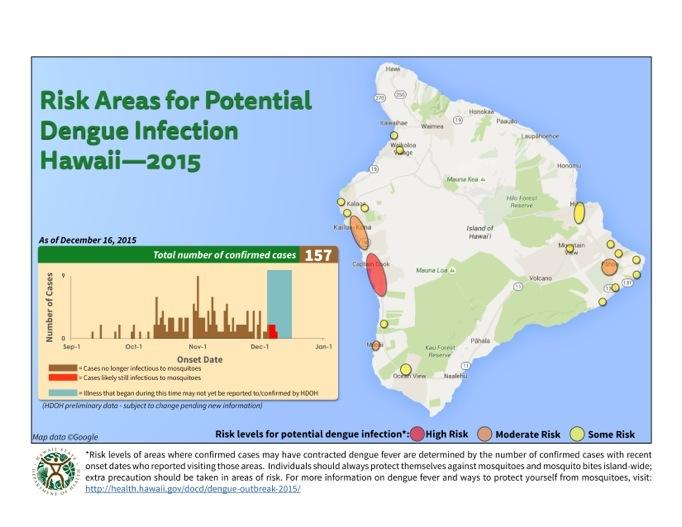 ハワイ島のデング熱流行地区